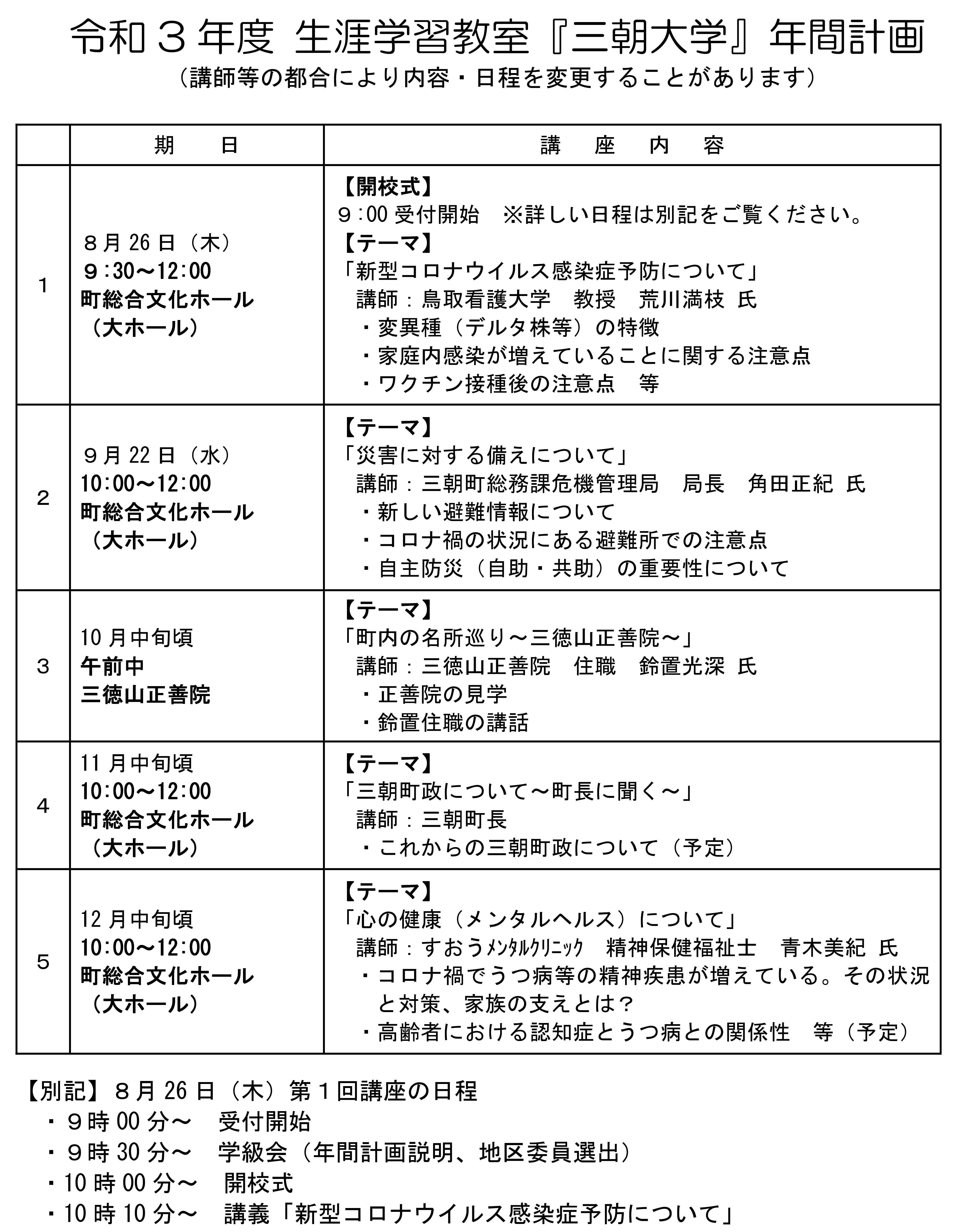 R3三朝大学日程